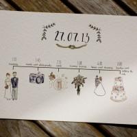 dugun davetiyesi fikirleri 8 200x200 Düğün Davetiyesi Fikirleri